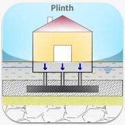Logo PLINTH