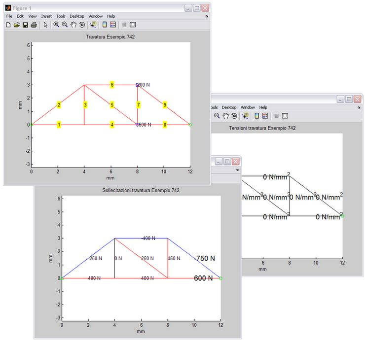Output grafico in MATLAB