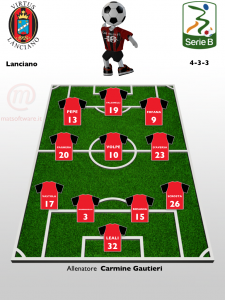 iFootballTv - Formazione verticale